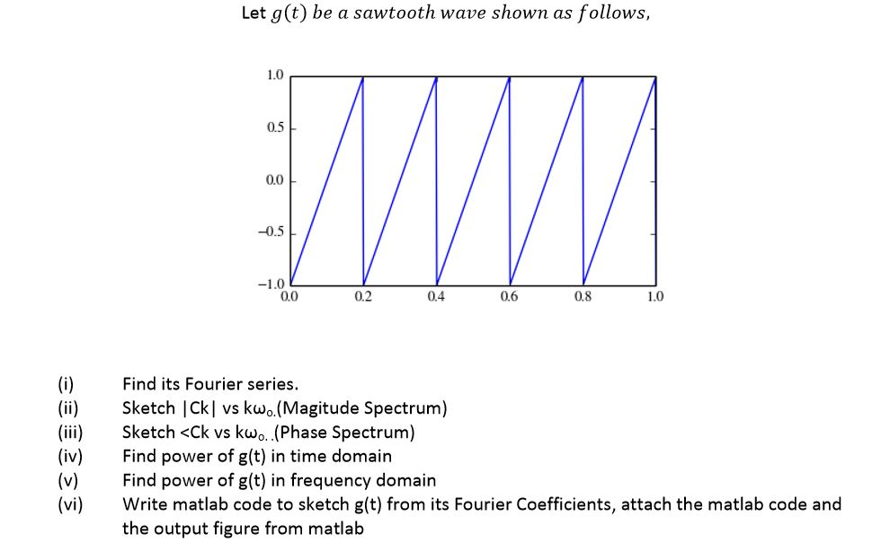 Solved: Let G(t) Be A Sawtooth Wave Shown As Follows, 0 5