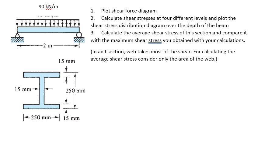 Brilliant Force Diagram Calculator Carbonvote Mudit Blog Wiring Digital Resources Antuskbiperorg