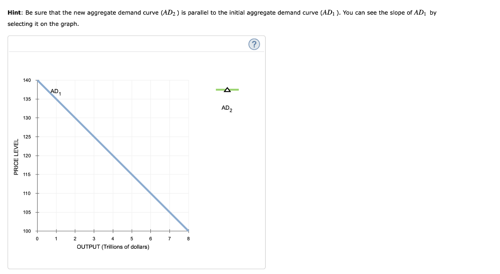 Hint: Be sure that the new aggregate demand curve (AD2) is parallel to the initial aggregate demand curve (AD). You can see t
