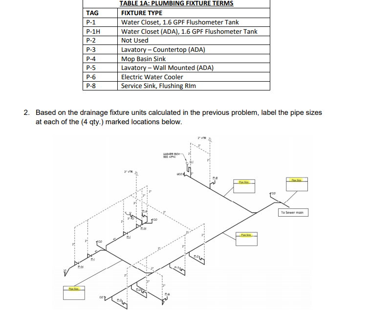Piping Riser Diagram | Wiring Diagram