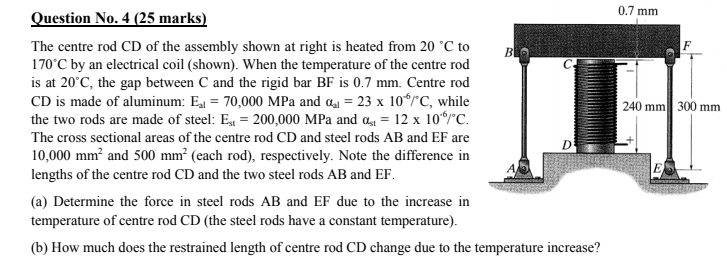 0.7 mm uestion NO mar The centre rod CD of the assembly shown at right is heated from 20 C to 170 C by an electrical coil (shown). When the temperature of the centre rod is at 20C, the gap between C and the rigid bar BF is 0.7 mm. Centre rod CD is made of aluminum:E 70,000 MPa and a 23 x 10c, whilde the two rods are made of steel. Est-200,000 MPa and 예-12 x 10-rc. The cross sectional areas of the centre rod CD and steel rods AB and EF are 10,000 mm2 and 500 mm2 (each rod), respectively. Note the difference in lengths of the centre rod CD and the two steel rods AB and EF 240 mm 300 mm (a) Determine the force in steel rods AB and EF due to the increase in temperature of centre rod CD (the steel rods have a constant temperature). (b) How much does the restrained length of centre rod CD change due to the temperature increase?