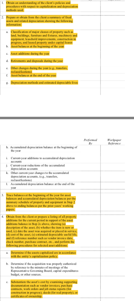 Using The Example Audit Program Discussed In Class