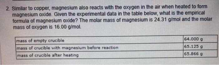 Molar mass of copper