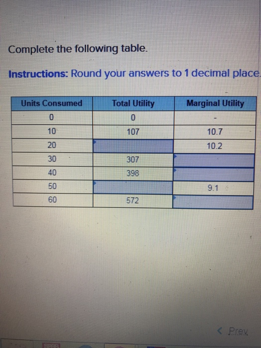Solved Complete The Following Table Instructions Round
