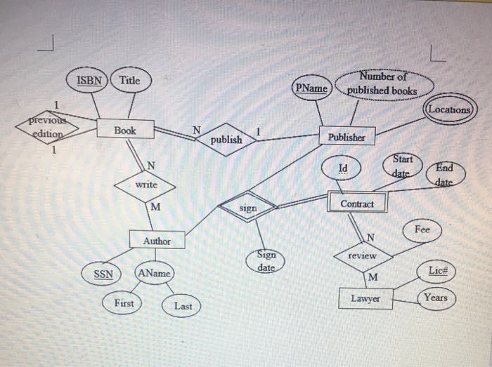 Solved: 2  Consider The Following ER Diagram  Map It Into