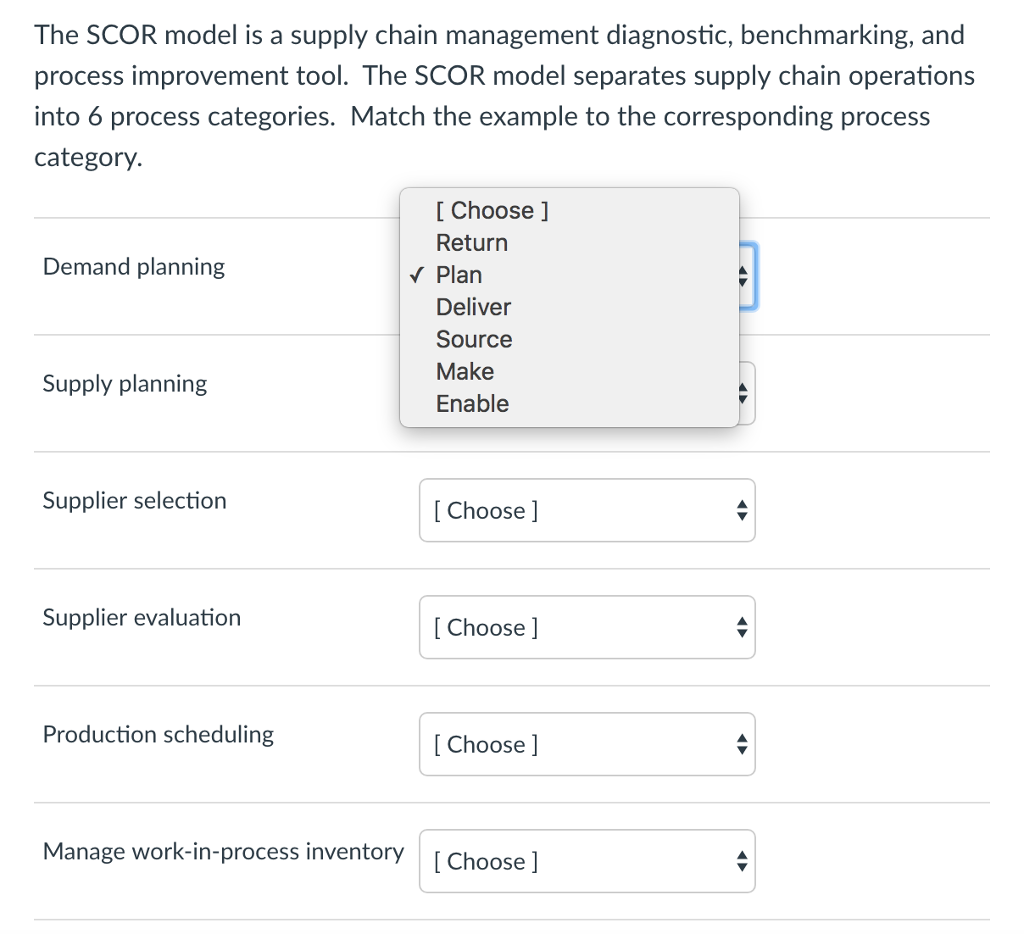 Solved: The SCOR Model Is A Supply Chain Management Diagno