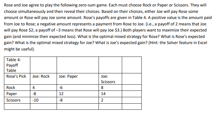 Rose and Joe agree to play the following zero-sum game. Each must choose Rock or Paper or Scissors. They will choose simultaneously and then reveal their choices. Based on their choices, either Joe will pay Rose some amount or Rose will pay Joe some amount. Roses payoffs are given in Table 4. A positive value is the amount paid from Joe to Rose; a negative amount represents a payment from Rose to Joe. (i.e., a payoff of 2 means that Joe will pay Rose $2; a payoff of-3 means that Rose will pay Joe $3.) Both players want to maximize their expected gain (and minimize their expected loss). What is the optimal mixed strategy for Rose? What is Roses expected gain? What is the optimal mixed strategy for Joe? What is Joes expected gain? (Hint: the Solver feature in Excel might be useful) Table 4 Payoff Table Roses Pick Joe: Rock Joe: Paper Scissors Rock Paper Scissors -6 12 -8 4 14 -8 10