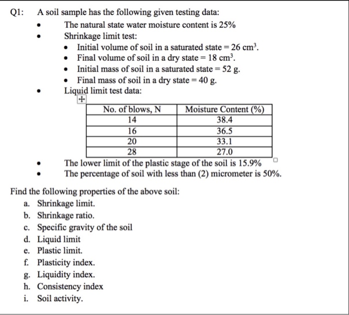 Solved Q1 A Soil Sample Has The