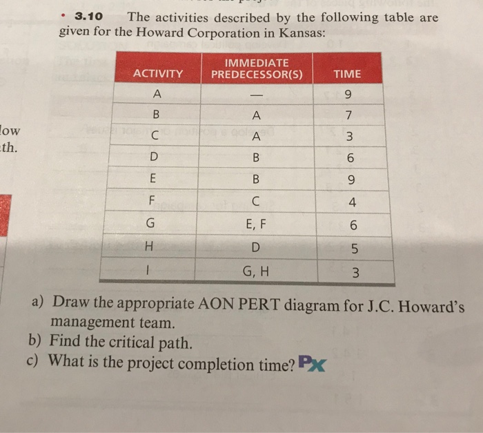 Solved Ns Is Similar To Lecture Problem 38 Activity