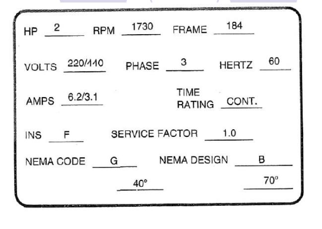 Solved: HP 2 VOLTS 220/440 AMPS 6.2/3.1 1730 FRAME 184 3 H ...