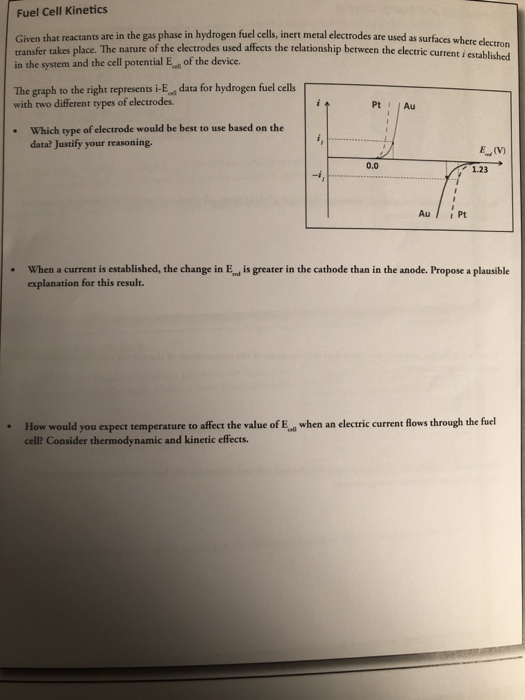 Solved: Fuel Cell Kinetics Given That Reactants Are In The