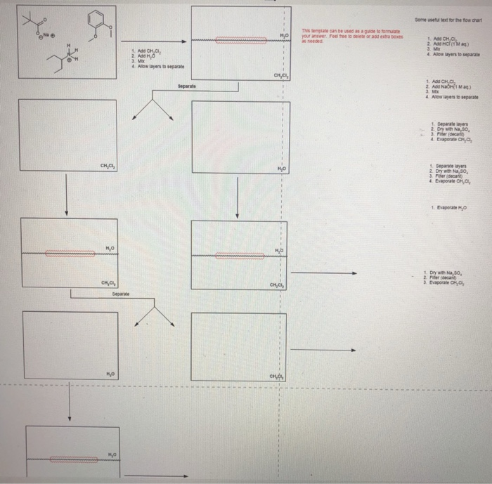 Solved Extraction Lab Report I Need Help Filling Out Th