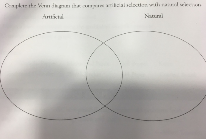 Solved complete the venn diagram that compares artificial complete the venn diagram that compares artificial selection with natural selection artificial natural ccuart Image collections
