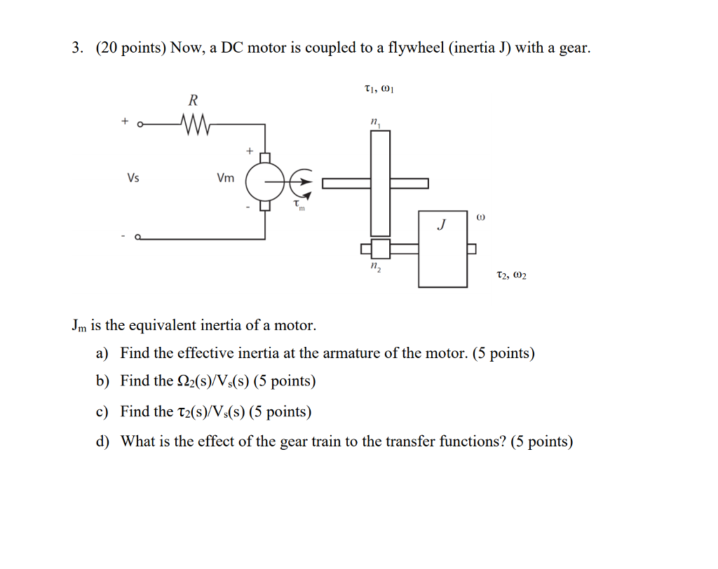 What is a motor
