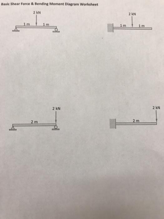 Solved Basic Shear Force Bending Moment Diagram Worksheet Chegg