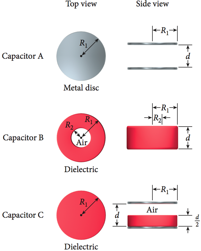 solved the plates of parallel plate capacitor a consist o