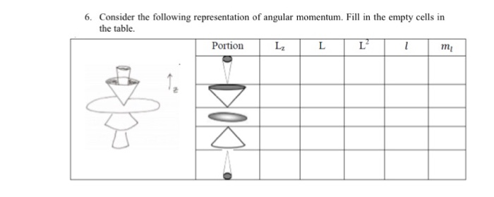 Solved: 6  Consider The Following Representation Of Angula