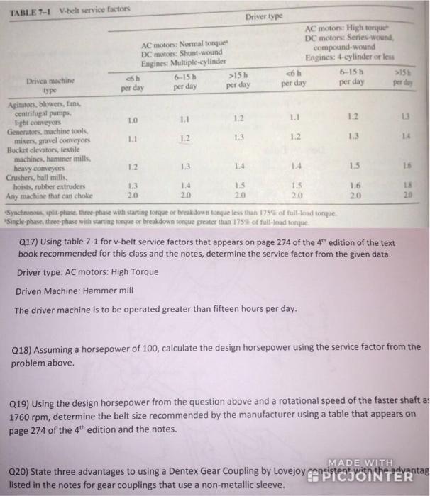 TABLE 7-1 V-belt Service Factors Driver Type AC Mo    | Chegg com
