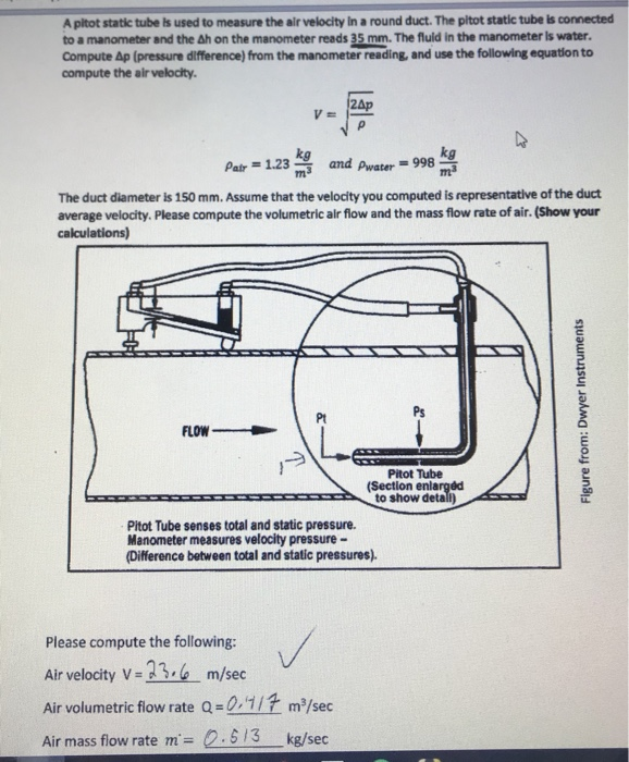 Solved: A Pltot Static Tube Is Used To Measure The Air Vel