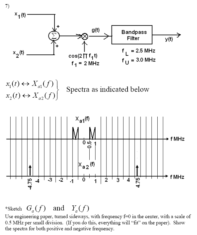 Solved: X1(t) G(t) Bandpass Filter F, -2 5 MHz Fu - 3 0 MH