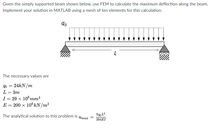 Given The Simply Supported Beam Shown Below, Use F    | Chegg com