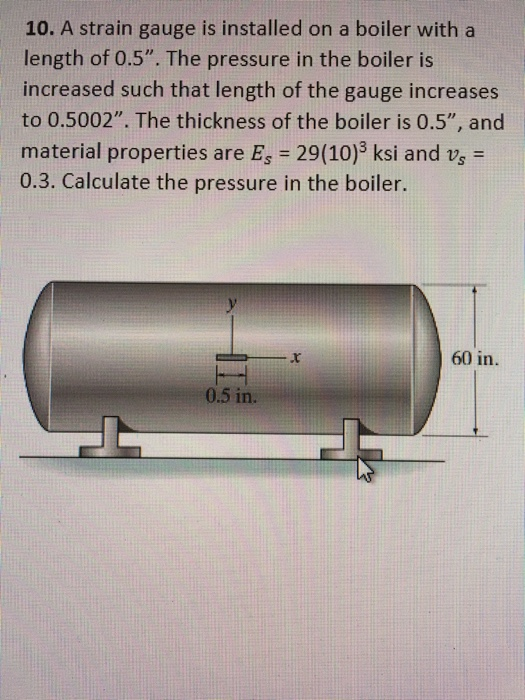 Create A Shear Force And Bending Moment Diagram Such As Shown Below