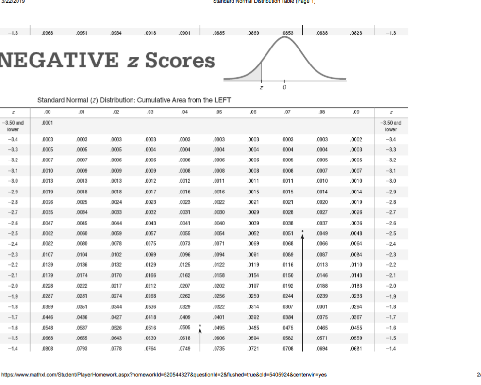 Solved: The Test Statistic Of Z=2.08 Is Obtained When Test ... Z Score Table Two Tailed