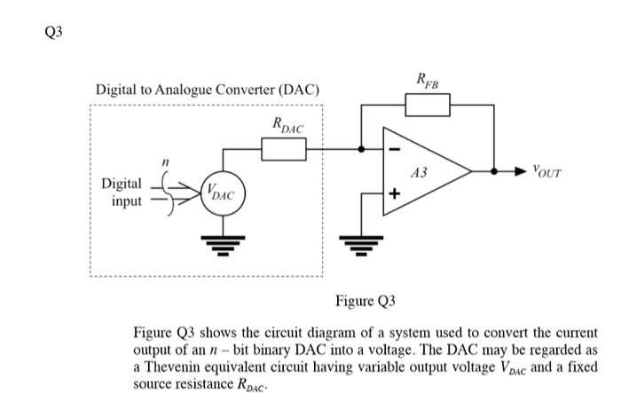 Dac Circuit Diagram | Solved Q3 Reb Digital To Analogue Converter Dac Rdac A3
