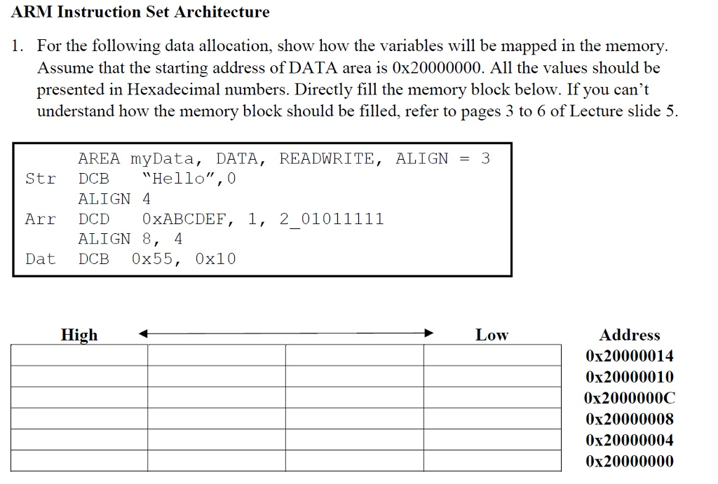 Solved Arm Instruction Set Architecture 1 For The Follow