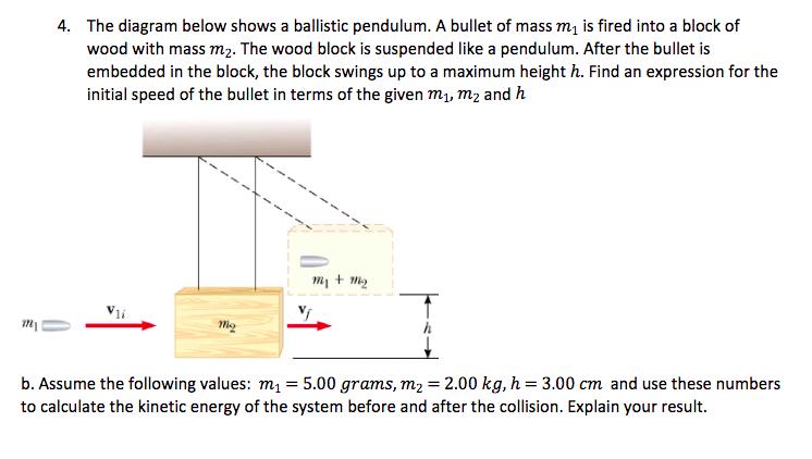 Solved  The Diagram Below Shows A Ballistic Pendulum  A Bu