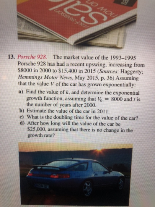 Solved: 13  Porsche 928  The Market Value Of The 1993-1995