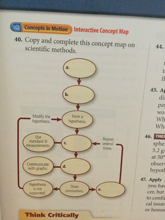 Solved Copy And Complete This Concept Map On Scientific M