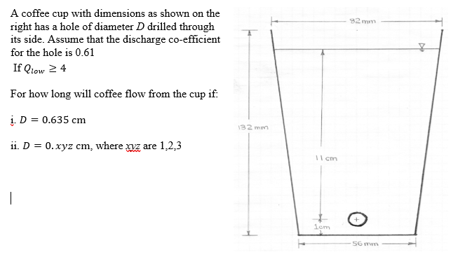 A Coffee Cup With Dimensions As Shown On The Right Has Hole Of Diameter D