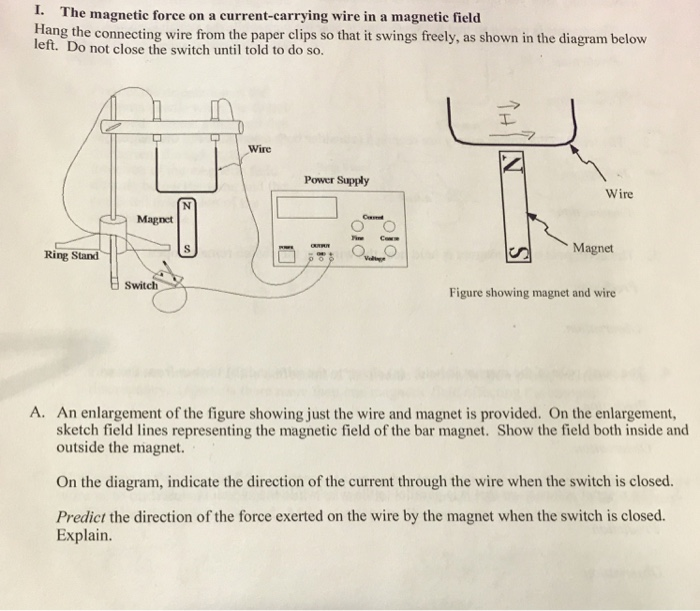 Solved: I. The Magnetic Force On A Current-carrying Wire I ... on transformers wiring diagrams, lighting wiring diagrams, boilers wiring diagrams, electrical switches sketches, electric motors wiring diagrams, electrical switches schematics, air conditioners wiring diagrams, circuit breakers wiring diagrams,