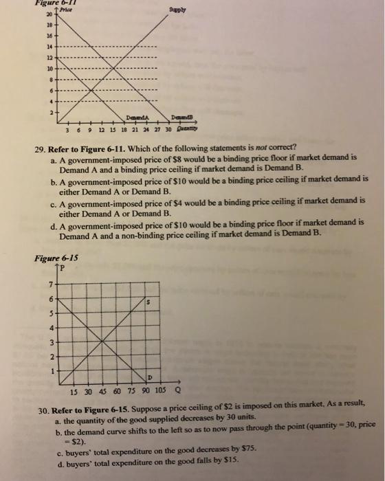 Solved: Figure 6-7 Price Sppt 18 16 4nt 12 3 69 12 15 18 2