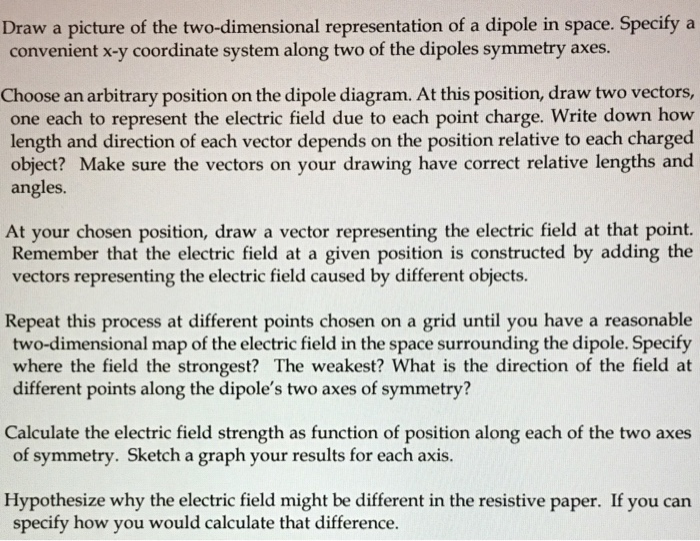 What Problem Is Caused By Maps Being Two Dimensional Solved: I Know What An Electric Field Due To A Dipole Look