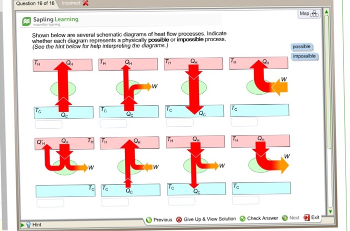 Solved: Question 16 Of 16 Incore Sapling Learning Shown Be ...