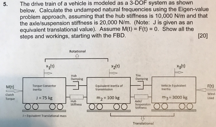 Solved: The Drive Train Of A Vehicle Is Modeled As A 3-DOF