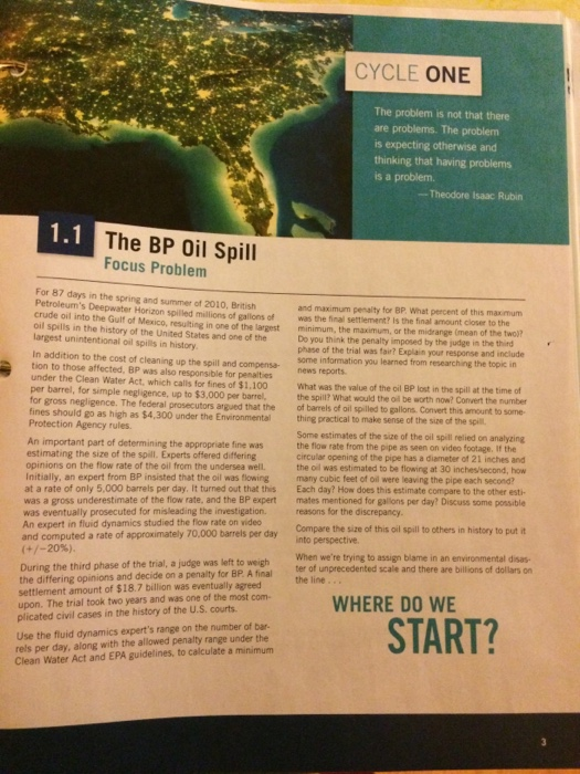 Solved  The Bp Oil Spill Focus Problem For  Days In  Mediafcfcfdade Write Research For Me also Buy Scientific Lab Report  The Thesis Statement In A Research Essay Should