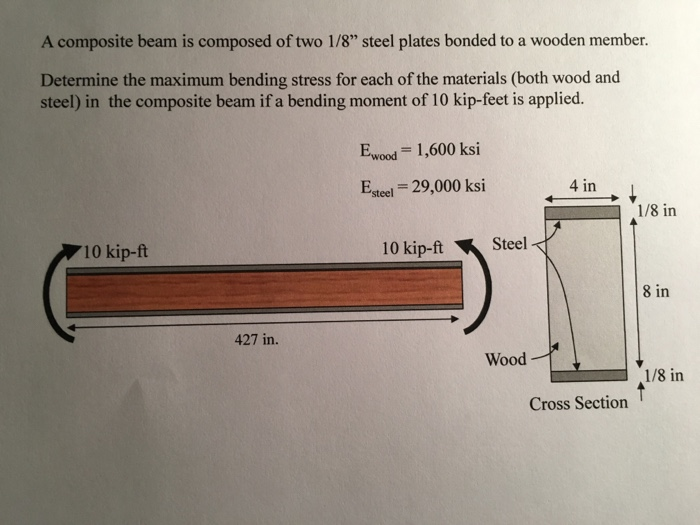 Solved: A Composite Beam Is Composed Of Two 1/8