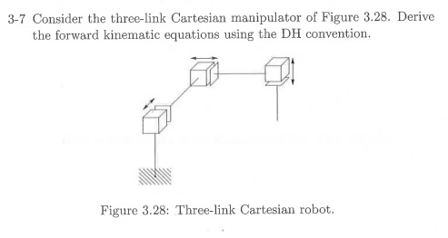 Solved: Consider The 3-link Cartesian Manipulator Below