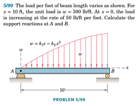 5 99 The Load Per Foot Of Beam Length Varies As Shown For X