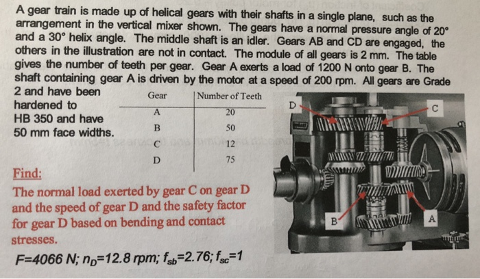 Solved: A Gear Train Is Made Up Of Helical Gears With Thei