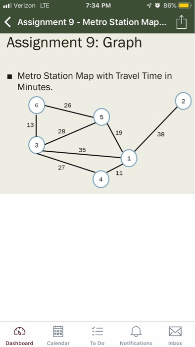 Subway Map Graph.Solved It Is Supposed To Be Done In Java For This Assignm