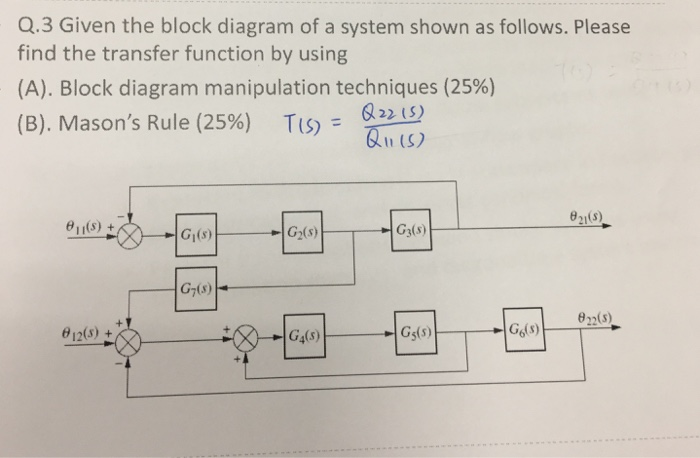 solved q 3 given the block diagram of a system shown as f. Black Bedroom Furniture Sets. Home Design Ideas