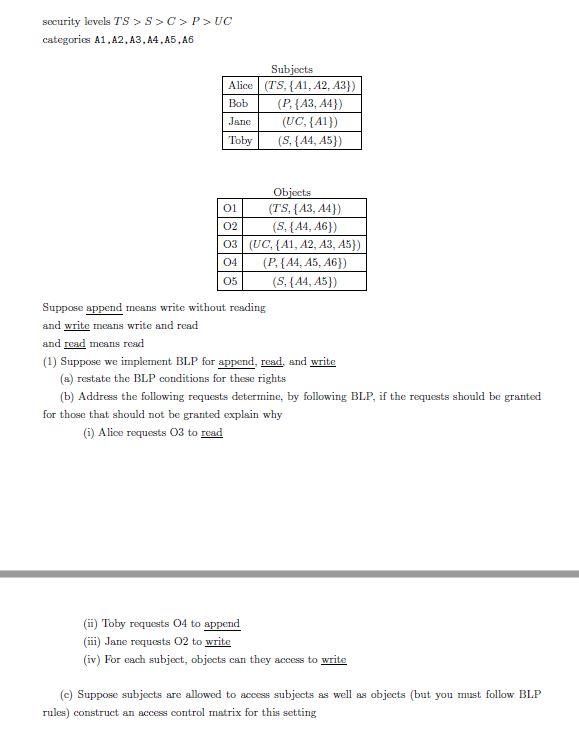 Socurity Levels TS > SC P UC Categories A1,A2, A3