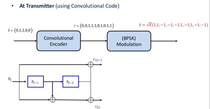 Solved: Matlab Problem(using Convolutional Code) Convoluti