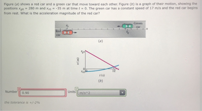 Figure A Shows Red Car And Green That Move Toward Each