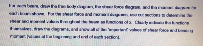 Solved  For Each Beam  Draw The Free Body Diagram  The She