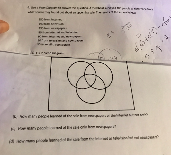 Any Further Advice On The Issue Would Be Much Appreciated Venn